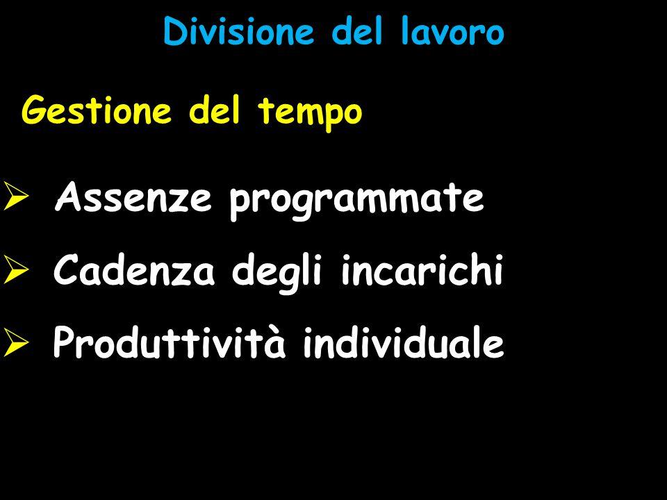 Divisione del lavoro Gestione del tempo  Assenze programmate  Cadenza degli incarichi  Produttività individuale