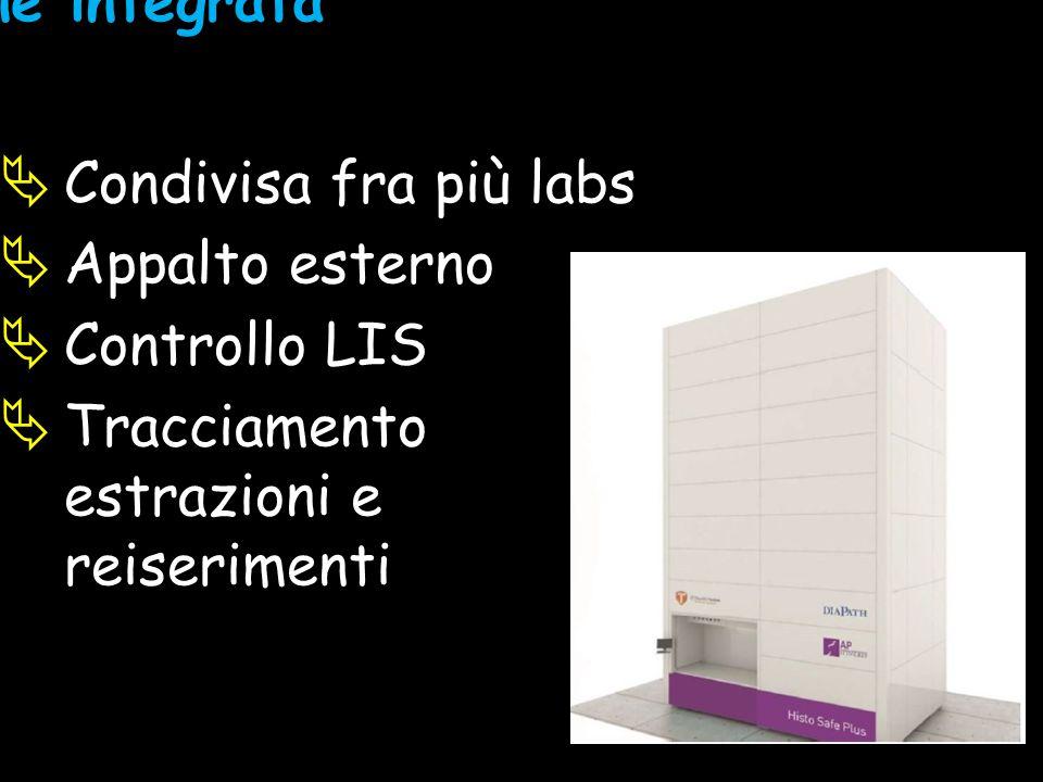 Archiviazione integrata  Condivisa fra più labs  Appalto esterno  Controllo LIS  Tracciamento estrazioni e reiserimenti