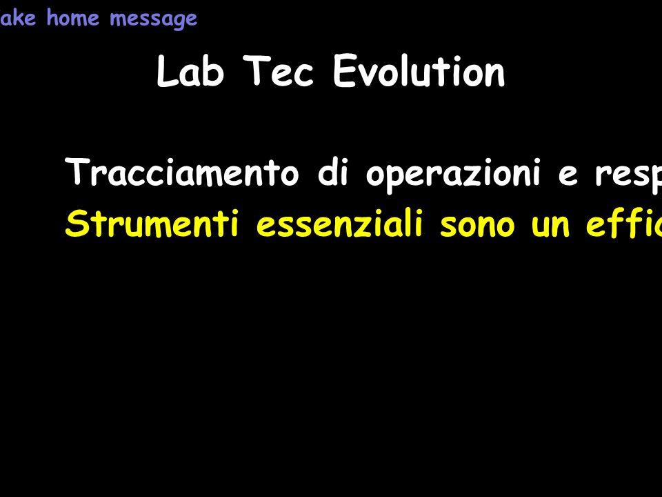Lab Tec Evolution Tracciamento di operazioni e responsabilità è importante nella gestione e nella VRQ Strumenti essenziali sono un efficiente LIS con