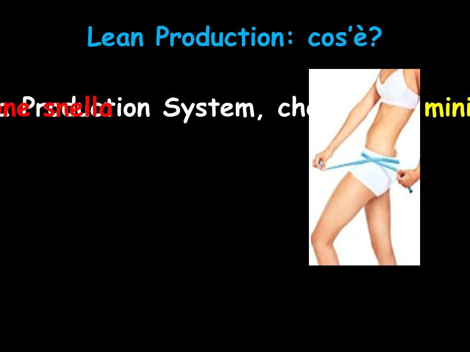 Lean Production Elemento chiave è la conoscenza dei potenziali sprechi, degli errori, delle non conformità Raccolta / tracciamento delle NC Analisi della direzione