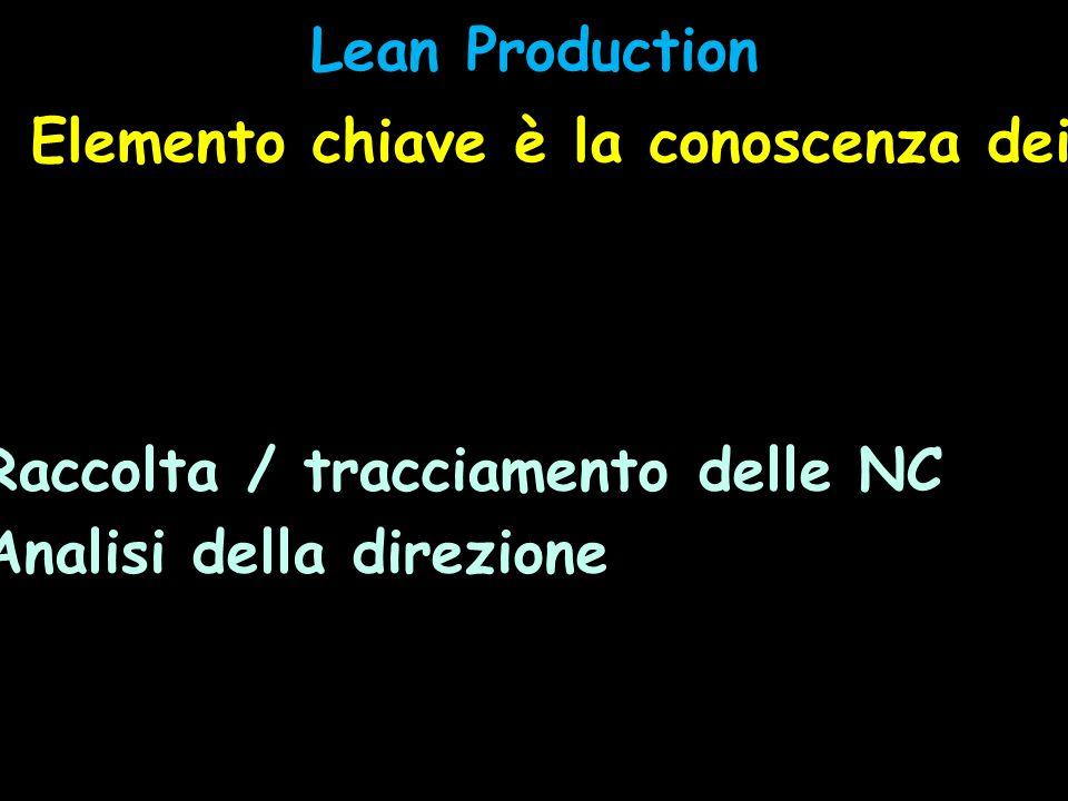 Lean Production Elemento chiave è la conoscenza dei potenziali sprechi, degli errori, delle non conformità Raccolta / tracciamento delle NC Analisi de