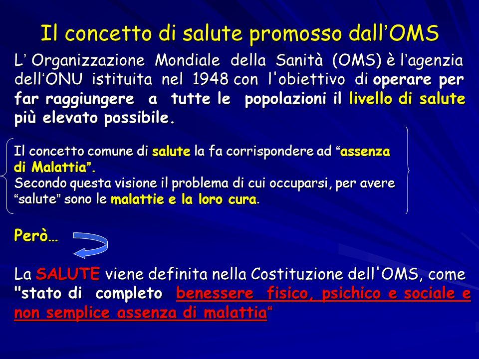 Il concetto di salute promosso dall ' OMS L ' Organizzazione Mondiale della Sanità (OMS) è l ' agenzia dell ' ONU istituita nel 1948 con l'obiettivo d