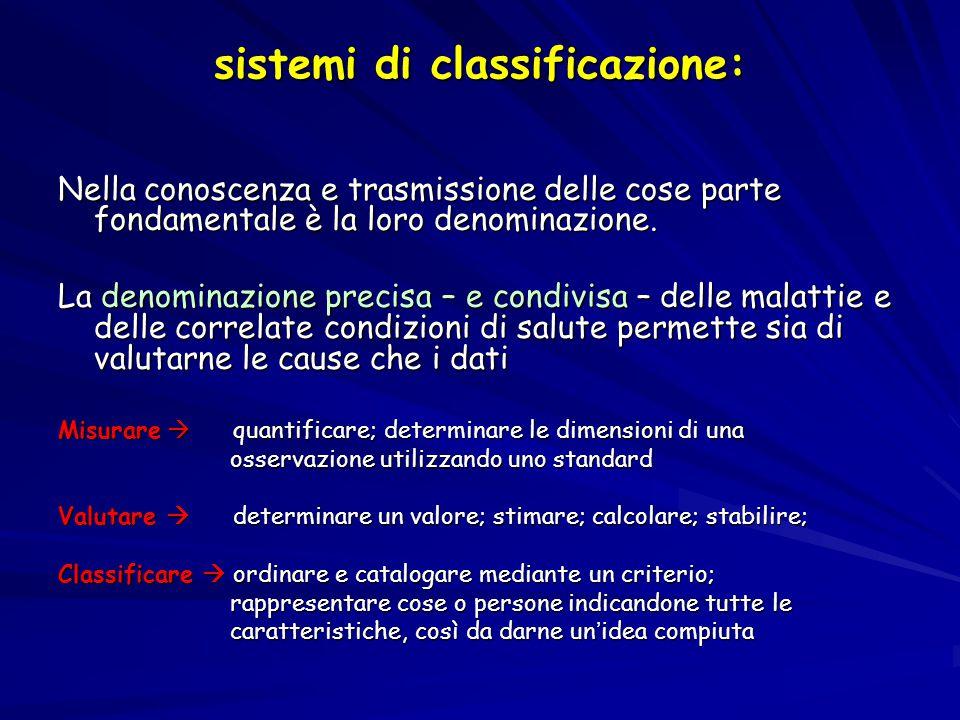 sistemi di classificazione: Nella conoscenza e trasmissione delle cose parte fondamentale è la loro denominazione. La denominazione precisa – e condiv