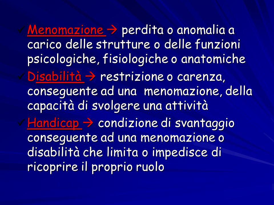 Menomazione  perdita o anomalia a carico delle strutture o delle funzioni psicologiche, fisiologiche o anatomiche Menomazione  perdita o anomalia a