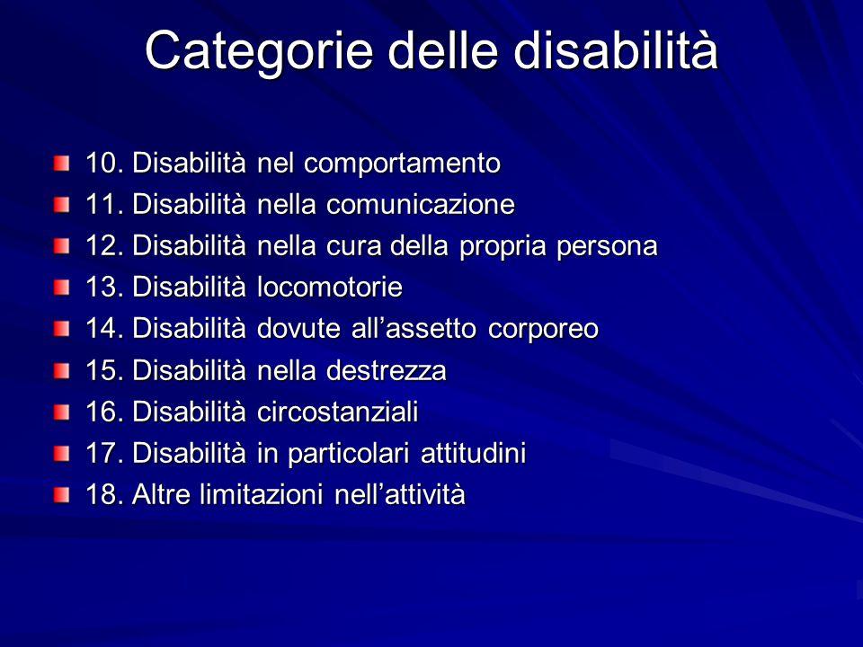 Categorie delle disabilità 10. Disabilità nel comportamento 11. Disabilità nella comunicazione 12. Disabilità nella cura della propria persona 13. Dis