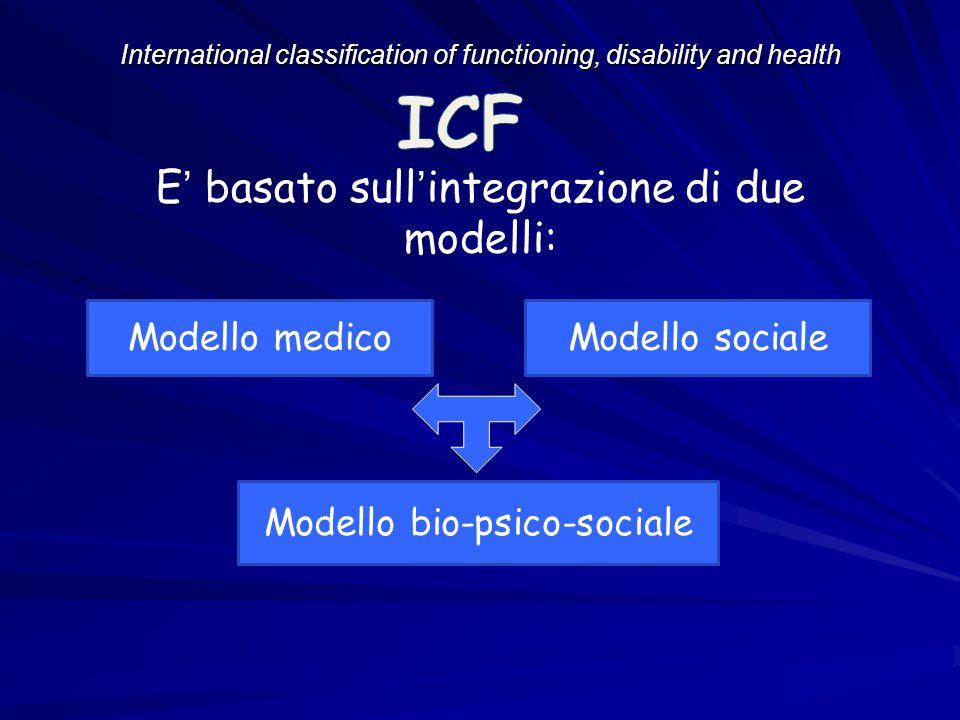 International classification of functioning, disability and health E' basato sull'integrazione di due modelli: Modello medicoModello sociale Modello b