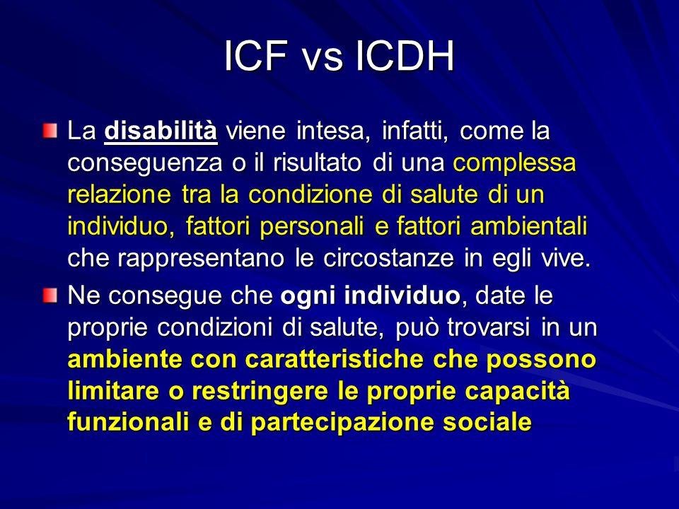 ICF vs ICDH La disabilità viene intesa, infatti, come la conseguenza o il risultato di una complessa relazione tra la condizione di salute di un indiv