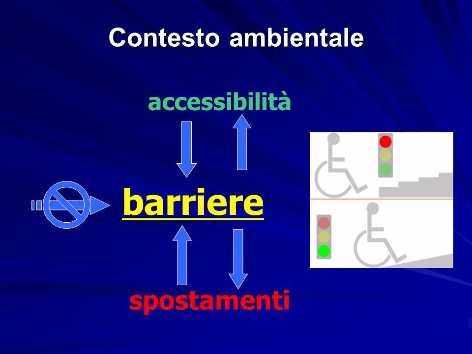 Contesto ambientale accessibilità spostamenti barriere