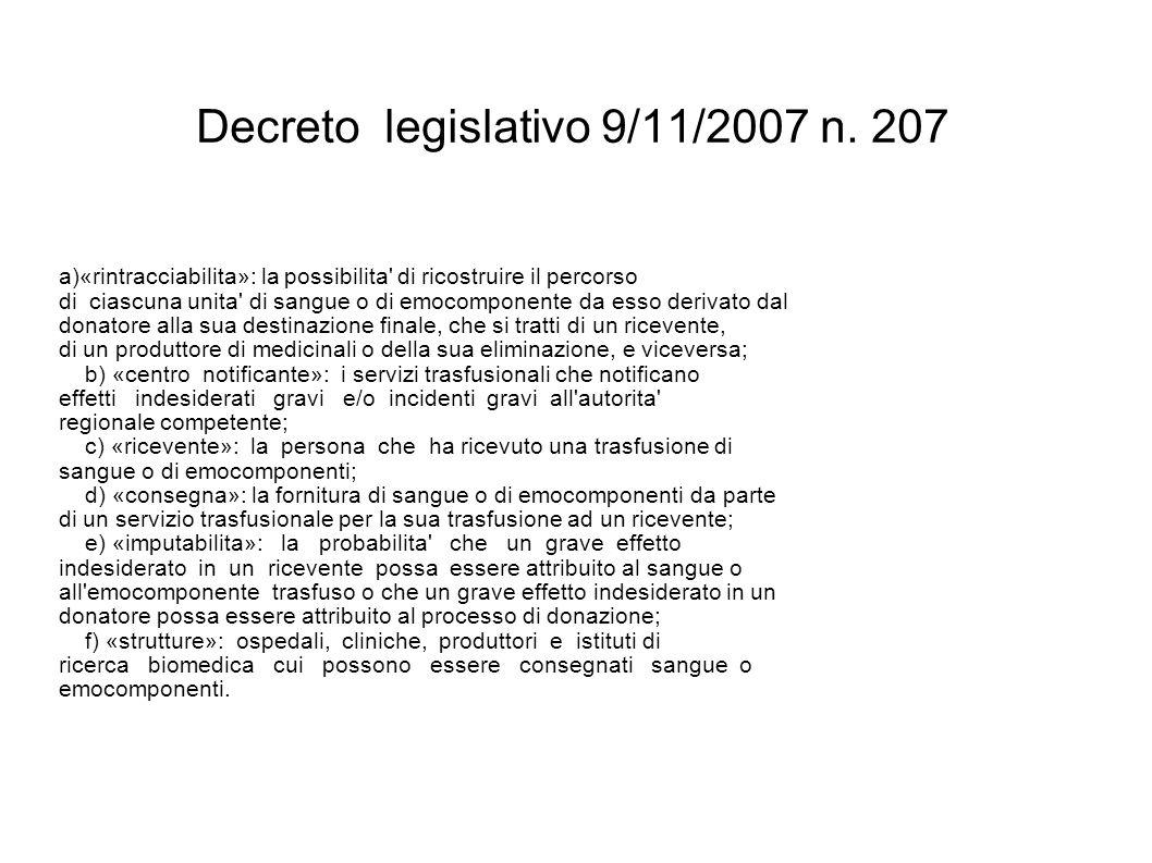 Modello di organizzazione 2 livelli di coordinamento Regionale (SIT / incidenti gravi di imputabilità 2-3 ) Nazionale ( Autorità regionali /CNS )