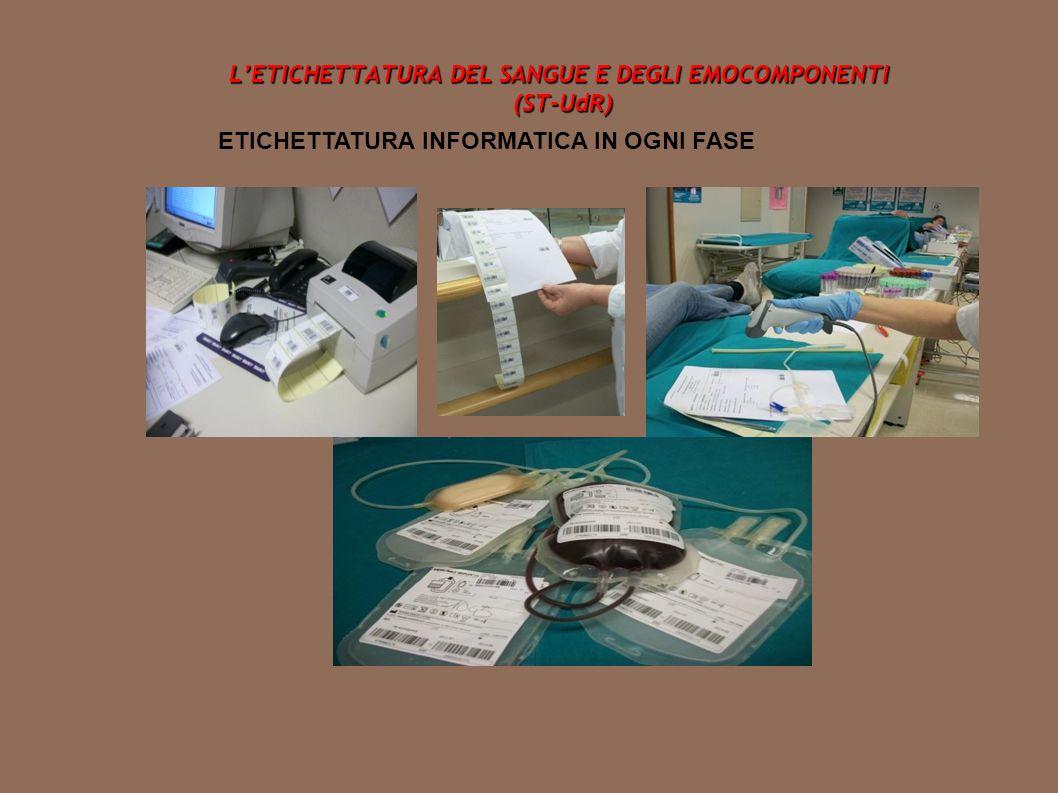 SISTRA Comprende: - sorveglianza epidemiologica dei donatori - reazioni indesiderate gravi nei donatori - effetti indesiderati gravi nei riceventi e errori trasfusionali - incidenti trasfusionali gravi.