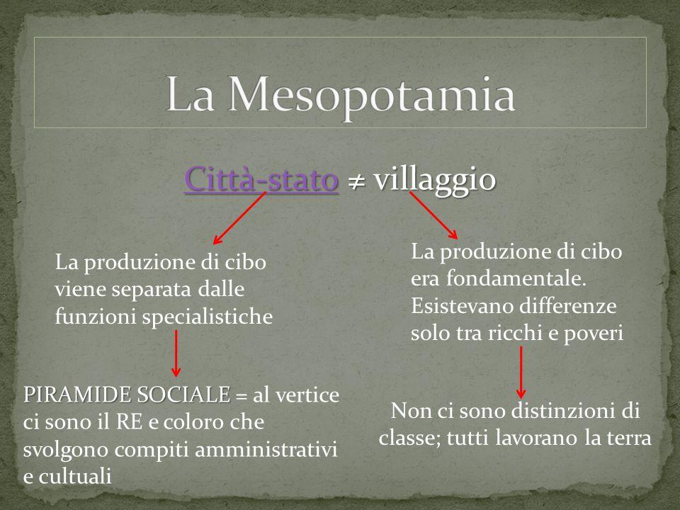 Città-statoCittà-stato ≠ villaggio Città-stato La produzione di cibo viene separata dalle funzioni specialistiche PIRAMIDE SOCIALE PIRAMIDE SOCIALE =