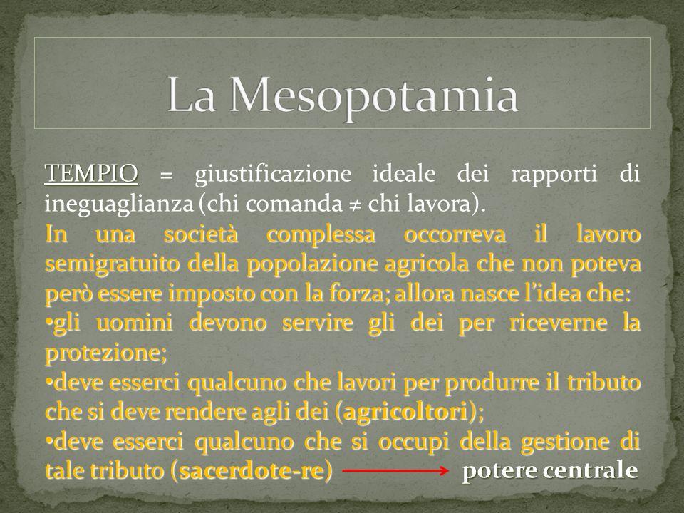 TEMPIO TEMPIO = giustificazione ideale dei rapporti di ineguaglianza (chi comanda ≠ chi lavora). In una società complessa occorreva il lavoro semigrat