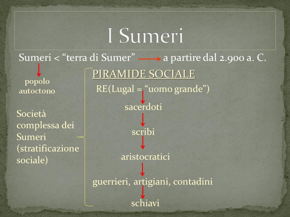 """Sumeri < """"terra di Sumer"""" a partire dal 2.900 a. C. PIRAMIDE SOCIALE RE(Lugal = """"uomo grande"""") sacerdoti scribi aristocratici guerrieri, artigiani, co"""
