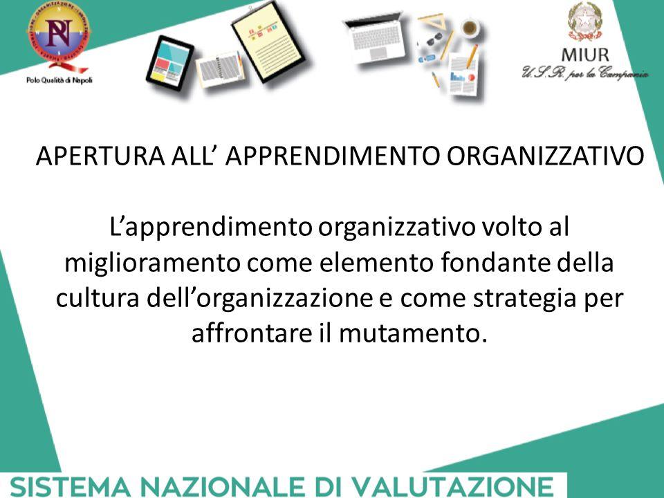 APERTURA ALL' APPRENDIMENTO ORGANIZZATIVO L'apprendimento organizzativo volto al miglioramento come elemento fondante della cultura dell'organizzazion