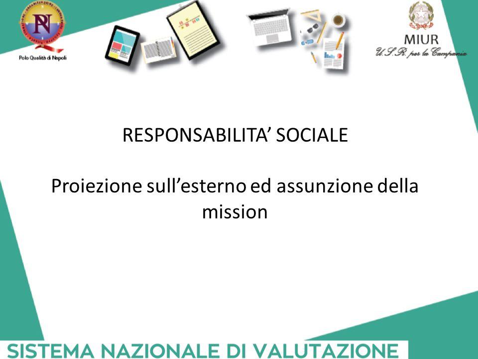 RESPONSABILITA' SOCIALE Proiezione sull'esterno ed assunzione della mission