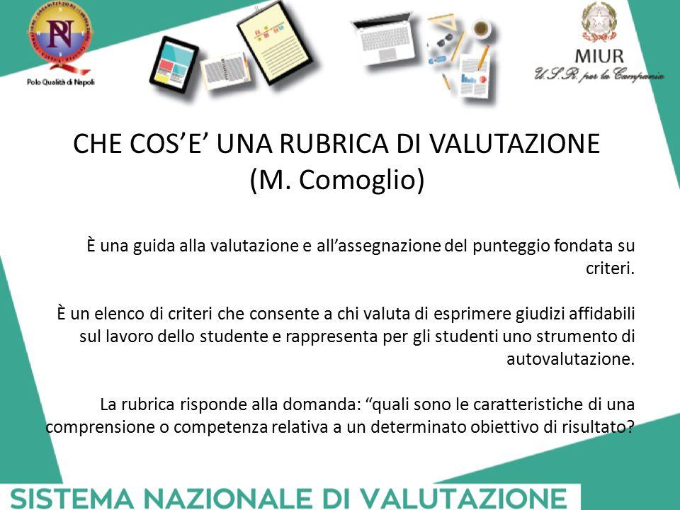 CHE COS'E' UNA RUBRICA DI VALUTAZIONE (M. Comoglio) È una guida alla valutazione e all'assegnazione del punteggio fondata su criteri. È un elenco di c