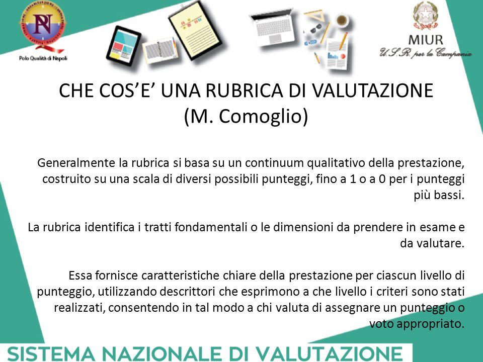 CHE COS'E' UNA RUBRICA DI VALUTAZIONE (M. Comoglio) Generalmente la rubrica si basa su un continuum qualitativo della prestazione, costruito su una sc