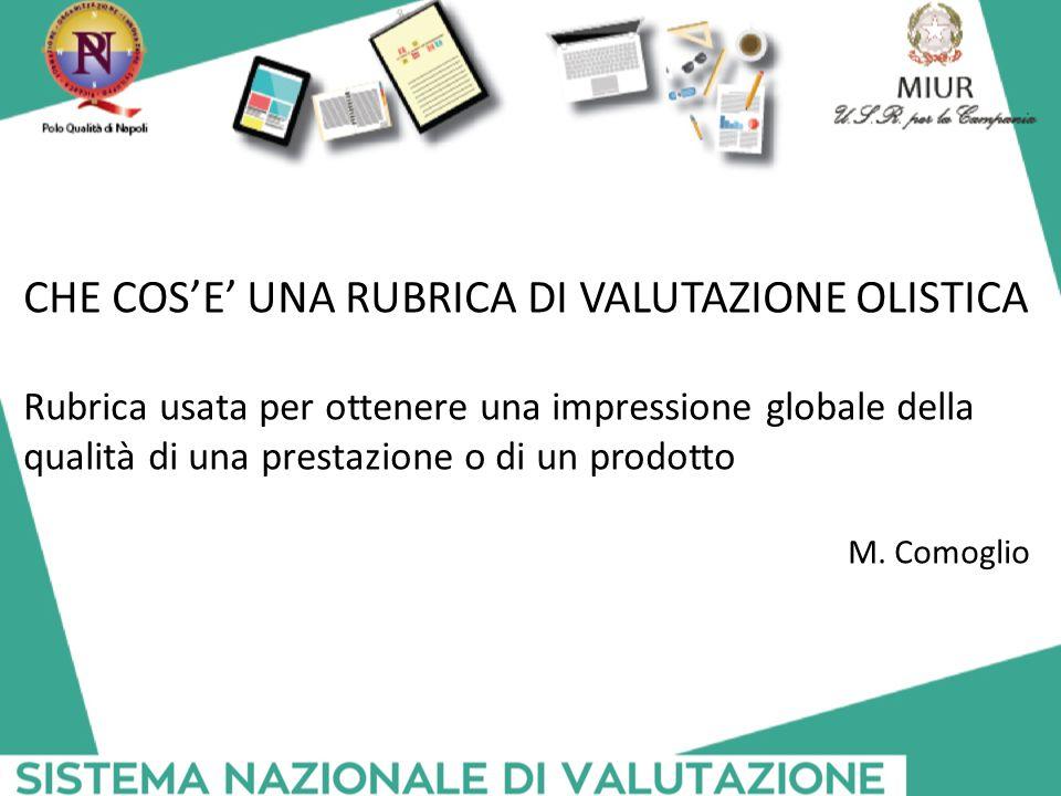CHE COS'E' UNA RUBRICA DI VALUTAZIONE OLISTICA Rubrica usata per ottenere una impressione globale della qualità di una prestazione o di un prodotto M.