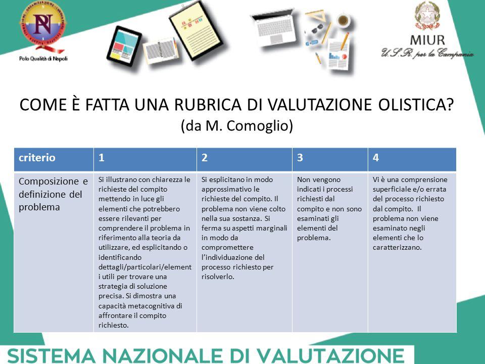 COME È FATTA UNA RUBRICA DI VALUTAZIONE OLISTICA? (da M. Comoglio) criterio1234 Composizione e definizione del problema Si illustrano con chiarezza le