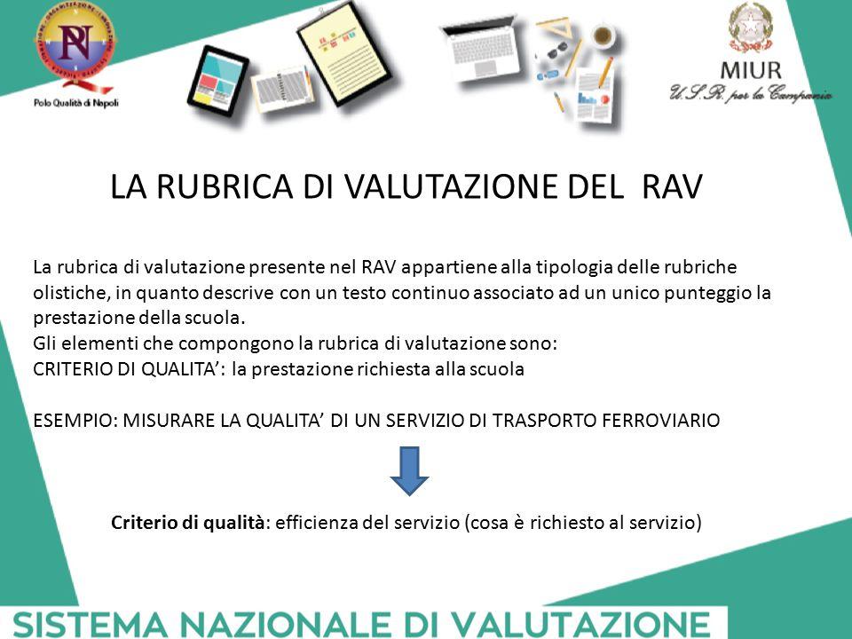 LA RUBRICA DI VALUTAZIONE DEL RAV La rubrica di valutazione presente nel RAV appartiene alla tipologia delle rubriche olistiche, in quanto descrive co