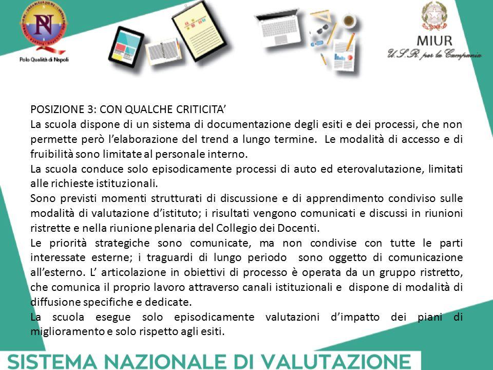 POSIZIONE 3: CON QUALCHE CRITICITA' La scuola dispone di un sistema di documentazione degli esiti e dei processi, che non permette però l'elaborazione