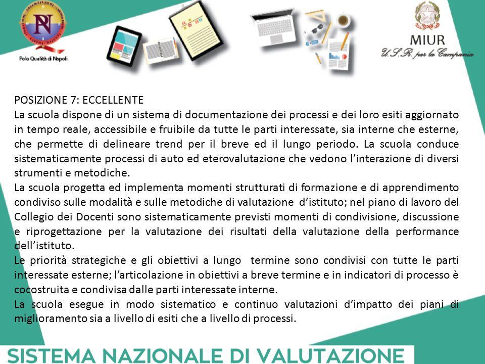 POSIZIONE 7: ECCELLENTE La scuola dispone di un sistema di documentazione dei processi e dei loro esiti aggiornato in tempo reale, accessibile e fruib