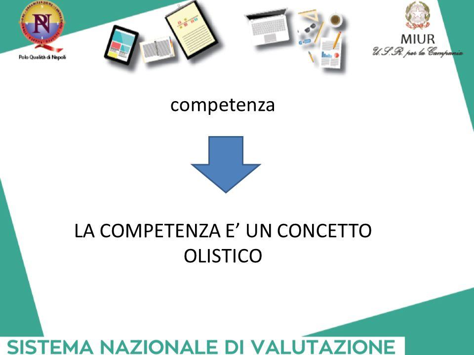 competenza LA COMPETENZA E' UN CONCETTO OLISTICO