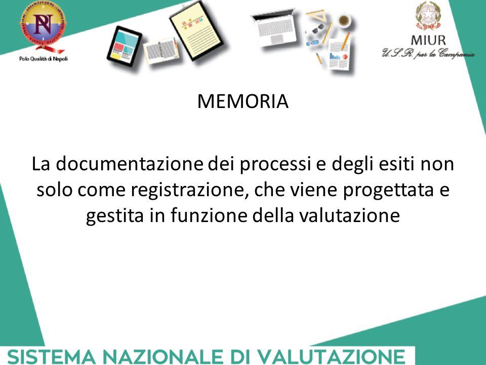 MEMORIA La documentazione dei processi e degli esiti non solo come registrazione, che viene progettata e gestita in funzione della valutazione
