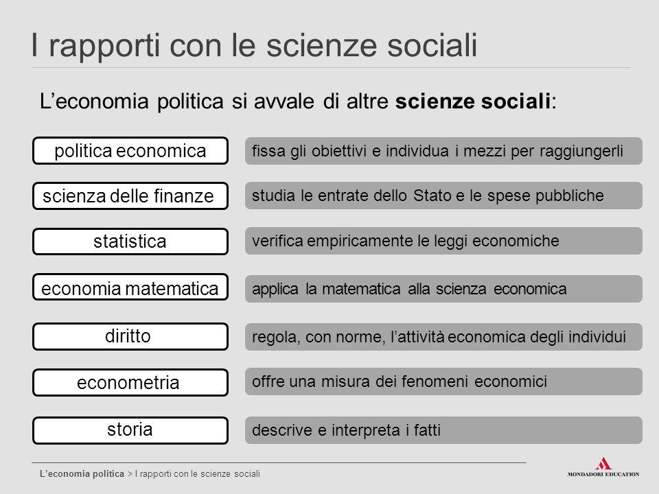 L'economia politica si avvale di altre scienze sociali: I rapporti con le scienze sociali L'economia politica > I rapporti con le scienze sociali poli