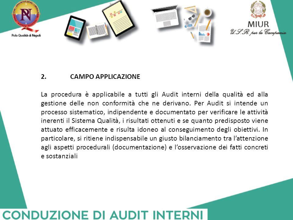 2.CAMPO APPLICAZIONE La procedura è applicabile a tutti gli Audit interni della qualità ed alla gestione delle non conformità che ne derivano. Per Aud