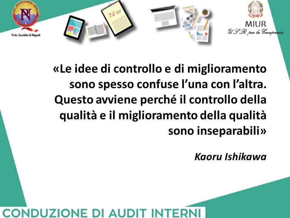 «Le idee di controllo e di miglioramento sono spesso confuse l'una con l'altra. Questo avviene perché il controllo della qualità e il miglioramento de