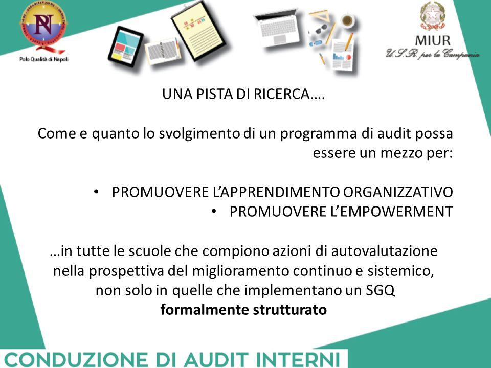 UNA PISTA DI RICERCA…. Come e quanto lo svolgimento di un programma di audit possa essere un mezzo per: PROMUOVERE L'APPRENDIMENTO ORGANIZZATIVO PROMU