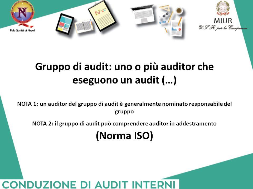 Gruppo di audit: uno o più auditor che eseguono un audit (…) NOTA 1: un auditor del gruppo di audit è generalmente nominato responsabile del gruppo NO