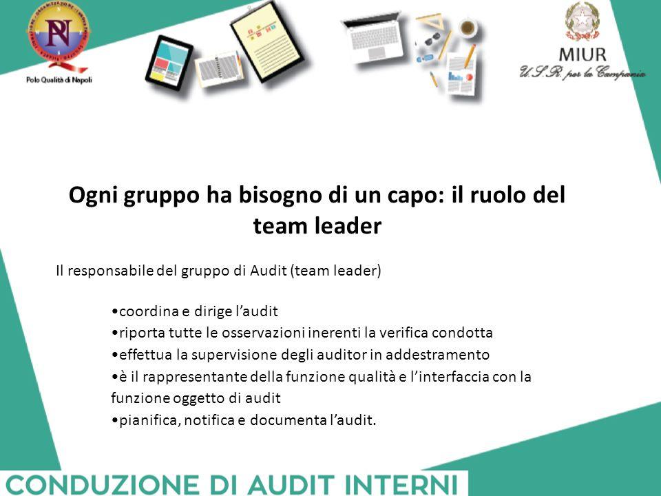 Ogni gruppo ha bisogno di un capo: il ruolo del team leader Il responsabile del gruppo di Audit (team leader) coordina e dirige l'audit riporta tutte