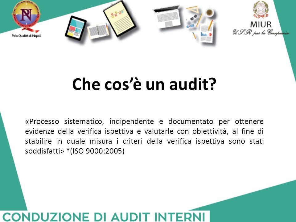 Che cos'è un audit? «Processo sistematico, indipendente e documentato per ottenere evidenze della verifica ispettiva e valutarle con obiettività, al f