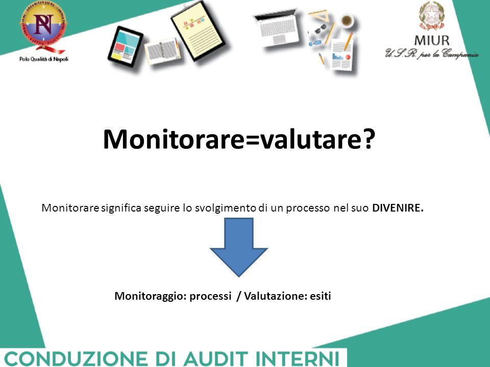 Monitorare=valutare? Monitorare significa seguire lo svolgimento di un processo nel suo DIVENIRE. Monitoraggio: processi / Valutazione: esiti