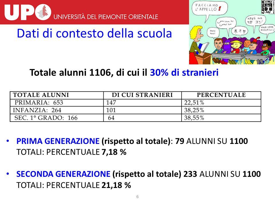 Dati di contesto della scuola 6 Totale alunni 1106, di cui il 30% di stranieri PRIMA GENERAZIONE (rispetto al totale): 79 ALUNNI SU 1100 TOTALI: PERCENTUALE 7,18 % SECONDA GENERAZIONE (rispetto al totale) 233 ALUNNI SU 1100 TOTALI: PERCENTUALE 21,18 %