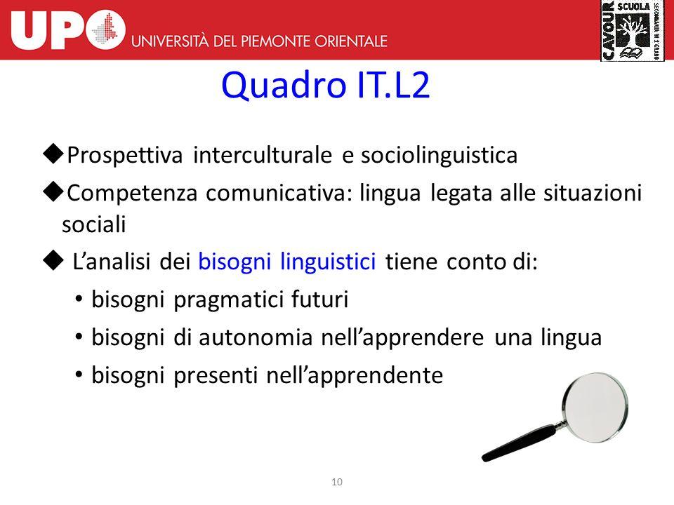  Prospettiva interculturale e sociolinguistica  Competenza comunicativa: lingua legata alle situazioni sociali  L'analisi dei bisogni linguistici t