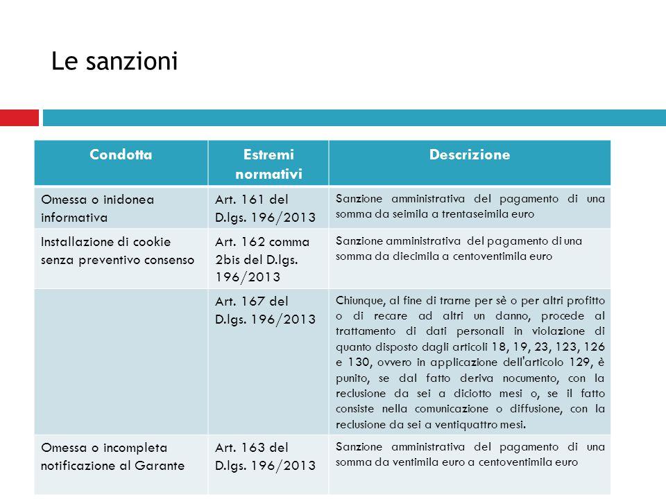 Le sanzioni CondottaEstremi normativi Descrizione Omessa o inidonea informativa Art. 161 del D.lgs. 196/2013 Sanzione amministrativa del pagamento di