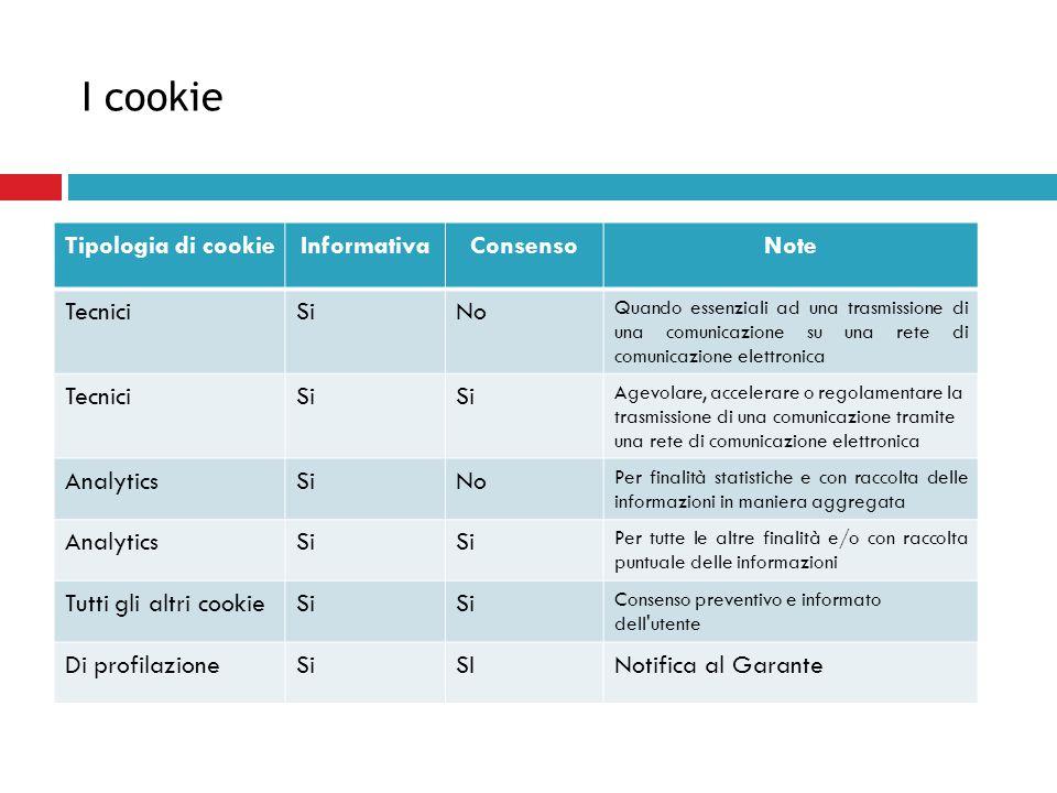 I cookie Cookie di Profilazione Cookie volti a creare profili relativi all utente, utilizzati al fine di inviare messaggi pubblicitari in linea con le preferenze manifestate dallo stesso nell ambito della navigazione in rete Notifica ex art.