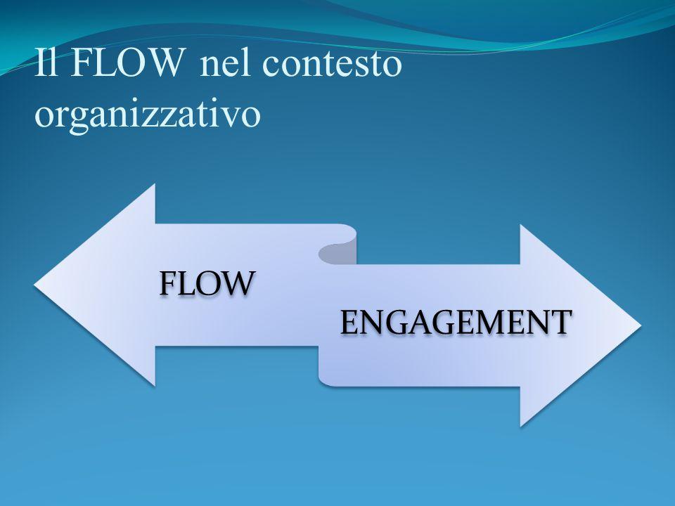 Il FLOW nel contesto organizzativo FLOW ENGAGEMENT