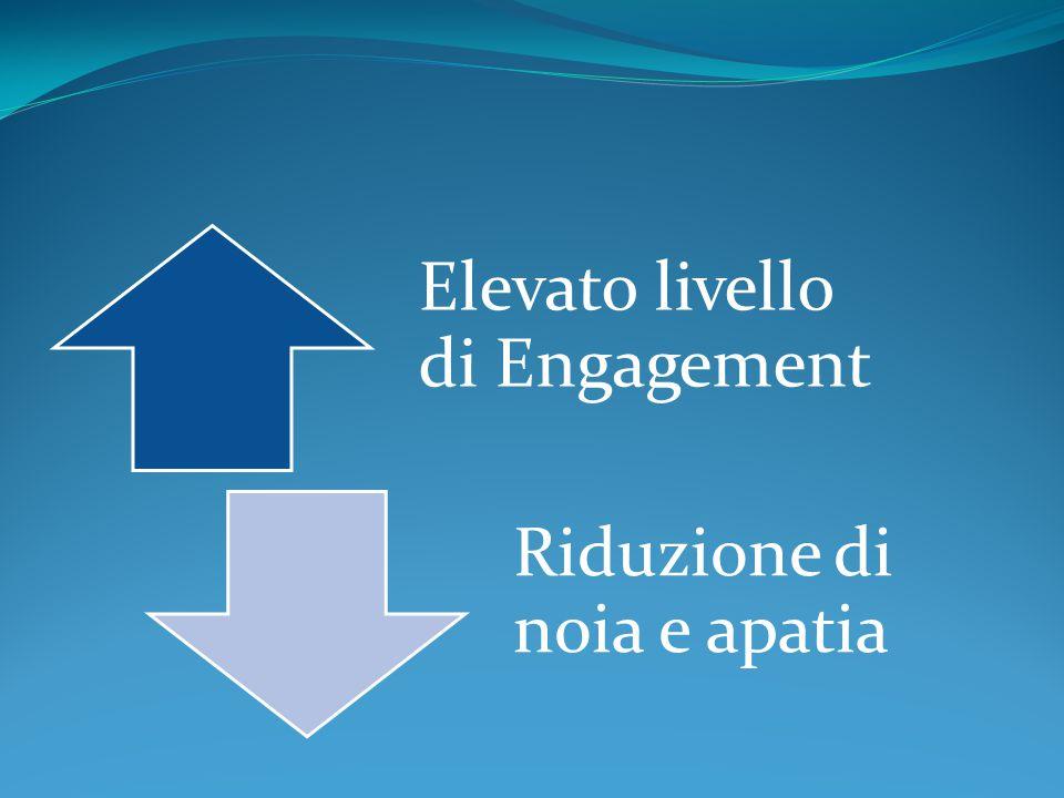 Elevato livello di Engagement Riduzione di noia e apatia