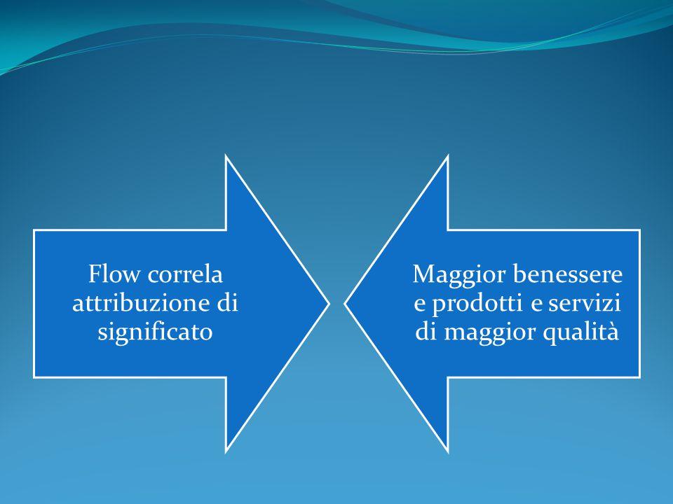 Flow correla attribuzione di significato Maggior benessere e prodotti e servizi di maggior qualità