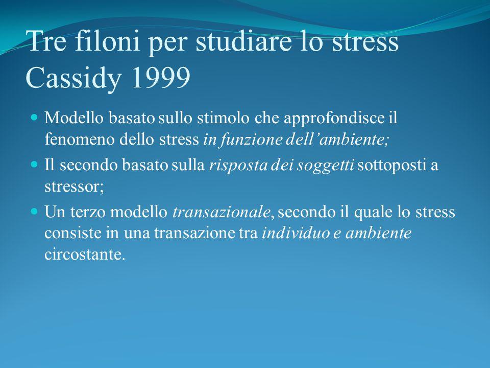 Tre filoni per studiare lo stress Cassidy 1999 Modello basato sullo stimolo che approfondisce il fenomeno dello stress in funzione dell'ambiente; Il secondo basato sulla risposta dei soggetti sottoposti a stressor; Un terzo modello transazionale, secondo il quale lo stress consiste in una transazione tra individuo e ambiente circostante.
