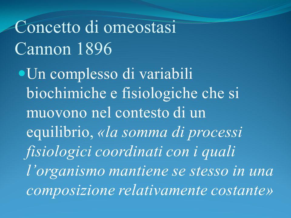 Concetto di omeostasi Cannon 1896 Un complesso di variabili biochimiche e fisiologiche che si muovono nel contesto di un equilibrio, «la somma di processi fisiologici coordinati con i quali l'organismo mantiene se stesso in una composizione relativamente costante»