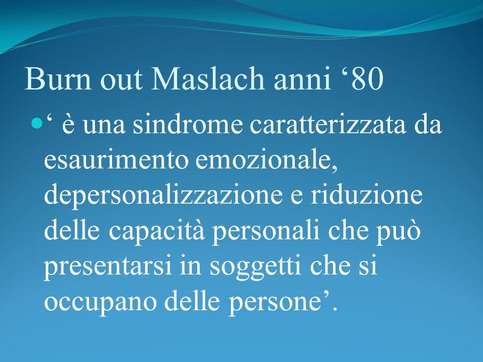 Burn out Maslach anni '80 ' è una sindrome caratterizzata da esaurimento emozionale, depersonalizzazione e riduzione delle capacità personali che può presentarsi in soggetti che si occupano delle persone'.