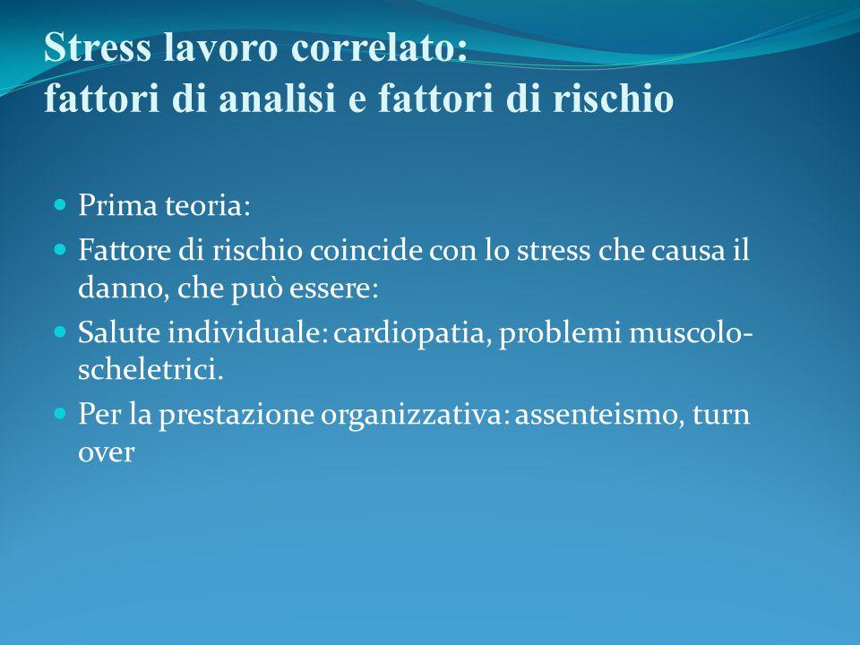 Stress lavoro correlato: fattori di analisi e fattori di rischio Prima teoria: Fattore di rischio coincide con lo stress che causa il danno, che può essere: Salute individuale: cardiopatia, problemi muscolo- scheletrici.