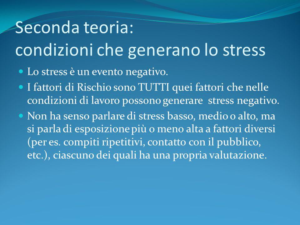 Seconda teoria: condizioni che generano lo stress Lo stress è un evento negativo.