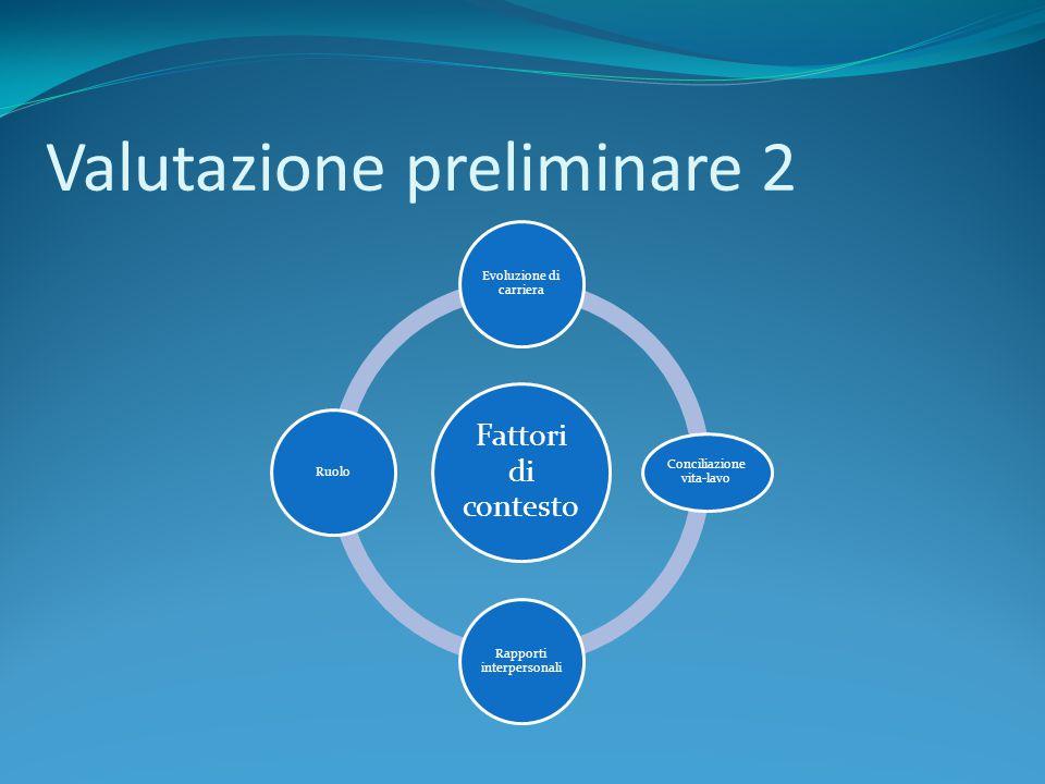 Valutazione preliminare 2 Fattori di contesto Evoluzione di carriera Conciliazione vita-lavo Rapporti interpersonali Ruolo
