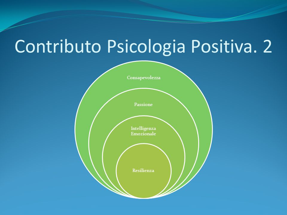 Contributo Psicologia Positiva. 2 Consapevolezza Passione Intelligenza Emozionale Resilienza